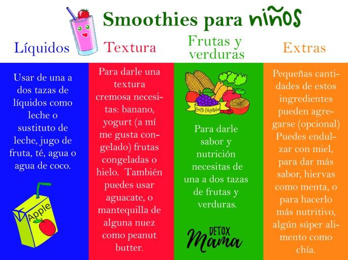 smothies-para-ninos